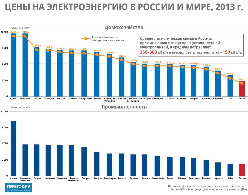 России час в стоимость кв цены ломбард на золото серпухов